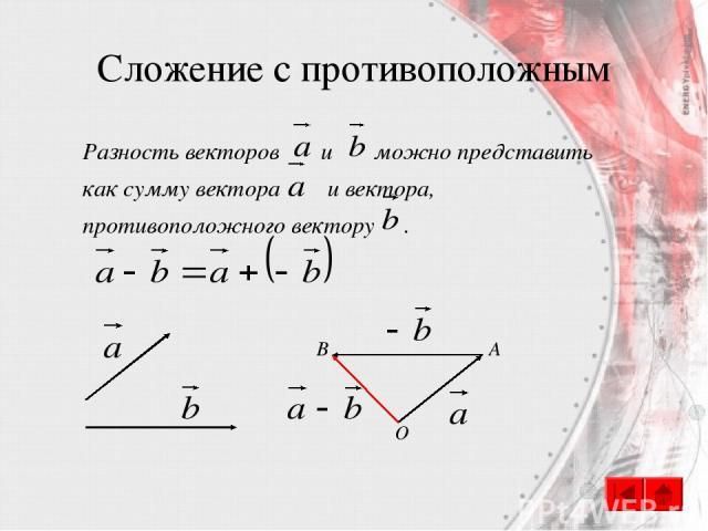 Сложение с противоположным Разность векторов и можно представить как сумму вектора и вектора, противоположного вектору . А B O