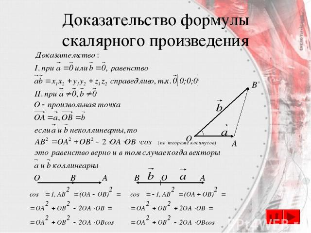 Доказательство формулы скалярного произведения O A B α O B A O B A