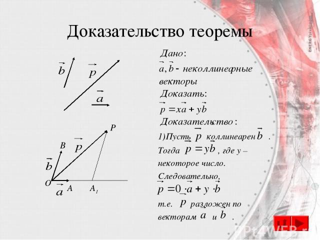 Доказательство теоремы O A A1 B P Пусть коллинеарен . Тогда , где y – некоторое число. Следовательно, т.е. разложен по векторам и .