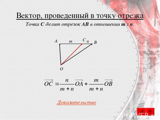 Вектор, проведенный в точку отрезка С A B O m n Доказательство Точка С делит отрезок АВ в отношении т : п.
