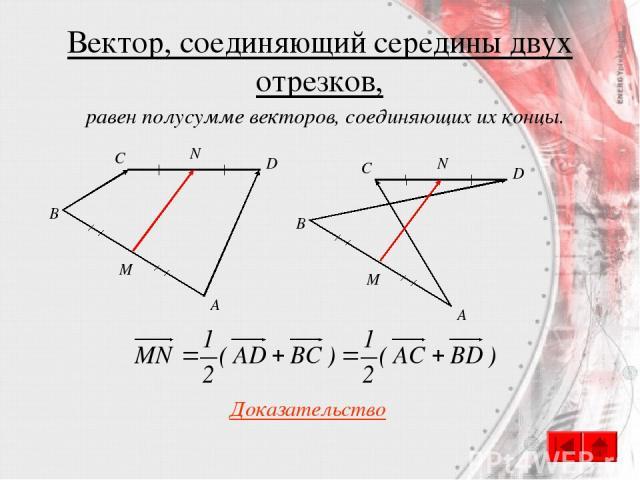Вектор, соединяющий середины двух отрезков, С A B D M N С A B D M N Доказательство равен полусумме векторов, соединяющих их концы.
