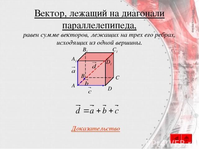 Вектор, лежащий на диагонали параллелепипеда, C A B D A1 B1 C1 D1 Доказательство равен сумме векторов, лежащих на трех его ребрах, исходящих из одной вершины.