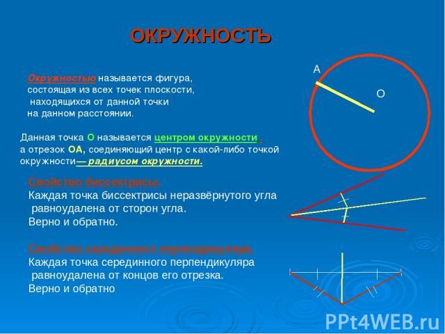 ОКРУЖНОСТЬ Окружностью называется фигура, состоящая из всех точек плоскости, находящихся от данной точки на данном расстоянии. Данная точка O называется центром окружности, а отрезок OA, соединяющий центр с какой-либо точкой окружности— радиусом окр…