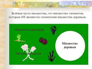 Зелёная часть множества, это множество элементов, которые НЕ являются элементами