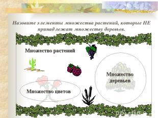 Назовите элементы множества растений, которые НЕ принадлежат множеству деревьев.