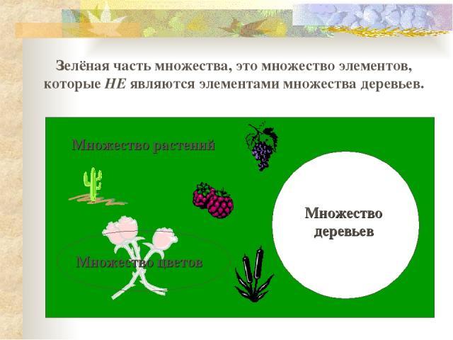Зелёная часть множества, это множество элементов, которые НЕ являются элементами множества деревьев. Множество растений