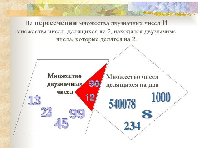На пересечении множества двузначных чисел И множества чисел, делящихся на 2, находятся двузначные числа, которые делятся на 2.