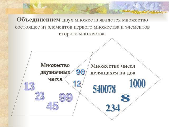Объединением двух множеств является множество состоящее из элементов первого множества и элементов второго множества.