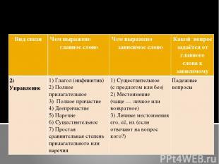Подчинительная связь в словосочетании (к В-3 ЕГЭ) Таблица №2 Вид связи Чем выраж