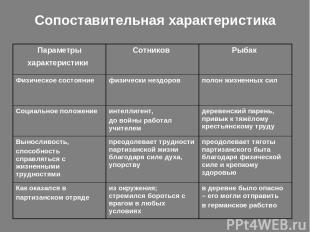 Сопоставительная характеристика Параметры характеристики Сотников Рыбак Физическ