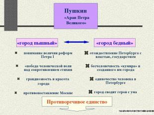Пушкин «Арап Петра Великого» отождествление Петербурга с властью, государством б
