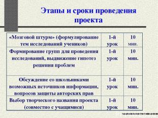 Этапы и сроки проведения проекта «Мозговой штурм» (формулирование тем исследован