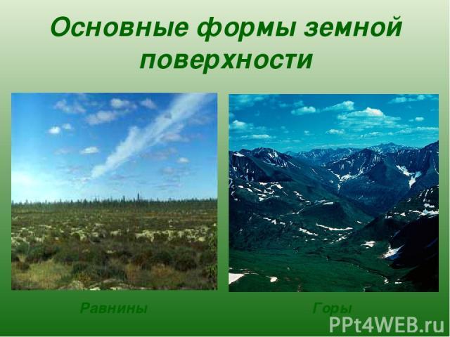 Основные формы земной поверхности Равнины Горы