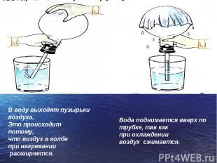 Вода поднимается вверх по трубке, так как при охлаждении воздух сжимается. В вод