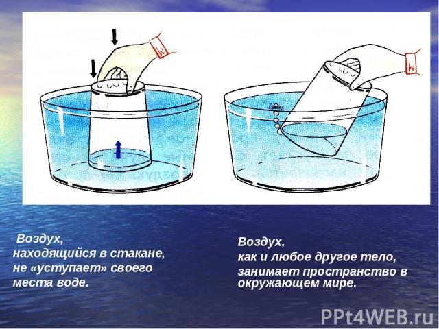 Воздух, находящийся в стакане, не «уступает» своего места воде. Воздух, как и любое другое тело, занимает пространство в окружающем мире.