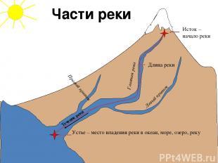 Течение реки Исток – начало реки Устье – место впадения реки в океан, море, озер