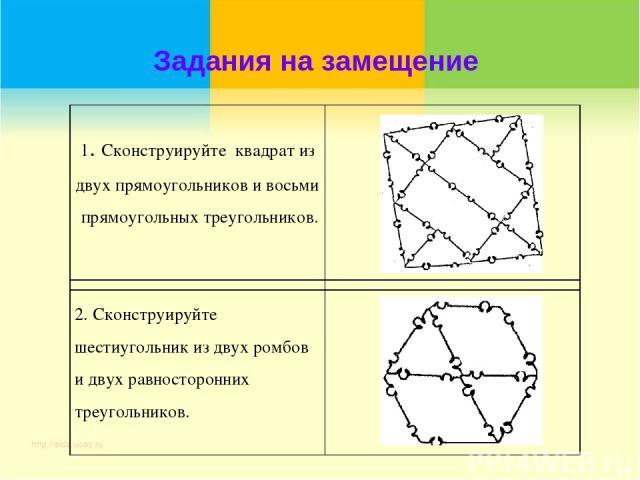 Задания на замещение 1. Сконструируйте квадрат из двух прямоугольников и восьми прямоугольных треугольников. 2. Сконструируйте шестиугольник из двух ромбов и двух равносторонних треугольников.