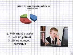 1. 74% глаза устают 2. 24% не устают 3. 2% не придают значения