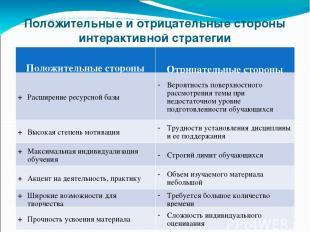 Положительные и отрицательные стороны интерактивной стратегии Положительные стор