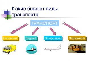 Какие бывают виды транспорта ТРАНСПОРТ Наземный Водный Воздушный Подземный