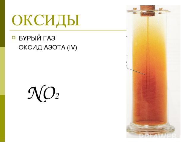 ОКСИДЫ БУРЫЙ ГАЗ ОКСИД АЗОТА (IV) NO2