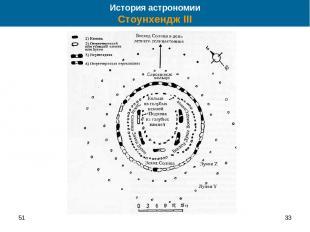 51 * История астрономии Стоунхендж III