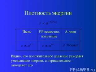 Плотность энергии Видно, что положительное давление ускоряет уменьшение энергии,