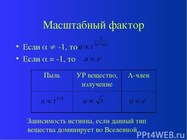 Масштабный фактор Если -1, то Если = -1, то Зависимость истинна, если данный тип вещества доминирует во Вселенной Пыль УР вещество, излучение -член