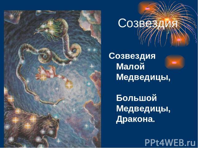Созвездия Созвездия Малой Медведицы, Большой Медведицы, Дракона.