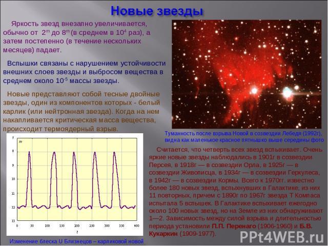 Изменение блеска U Близнецов – карликовой новой Яркость звезд внезапно увеличивается, обычно от 2m до 8m (в среднем в 104 раз), а затем постепенно (в течение нескольких месяцев) падает. Вспышки связаны с нарушением устойчивости внешних слоев звезды…