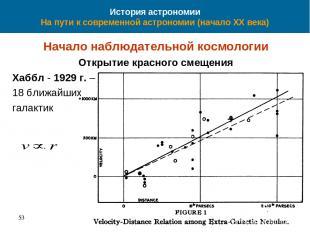 История астрономии На пути к современной астрономии (начало XX века) Начало набл