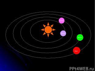 Меркурий Венера Земля Марс