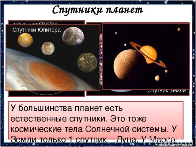Спутники планет У большинства планет есть естественные спутники. Это тоже космические тела Солнечной системы. У Земли только 1 спутник – Луна. У Марса – 2 спутника. У Юпитера – 16, а у Сатурна – 30. Спутники Юпитера Спутник Сатурна Спутники Марса Сп…