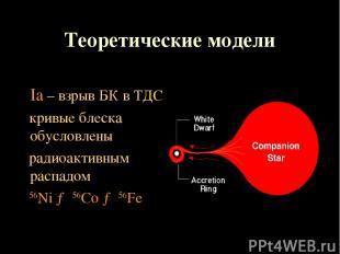 Теоретические модели Ia – взрыв БК в ТДС кривые блеска обусловлены радиоактивным