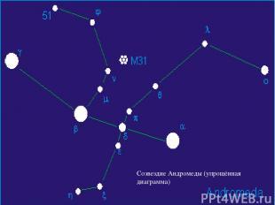 Созвездие Андромеды (упрощённая диаграмма)