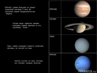 Юпитер - самая большая из планет солнечной системы. У него 60 спутников, самый з