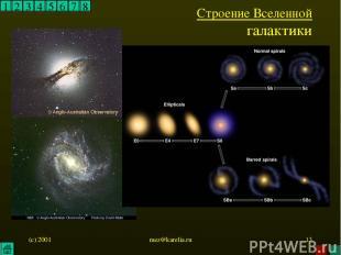 (c) 2001 mez@karelia.ru * 1 2 3 4 5 6 7 8 Строение Вселенной галактики mez@karel
