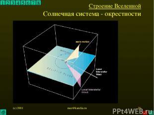 (c) 2001 mez@karelia.ru * 1 2 3 4 5 6 7 8 Строение Вселенной Солнечная система -
