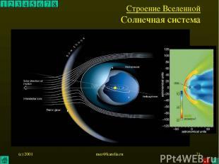(c) 2001 mez@karelia.ru * 1 2 3 4 5 6 7 8 Строение Вселенной Солнечная система m