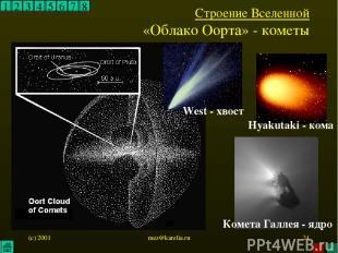 (c) 2001 mez@karelia.ru * 1 2 3 4 5 6 7 8 Строение Вселенной «Облако Оорта» - ко