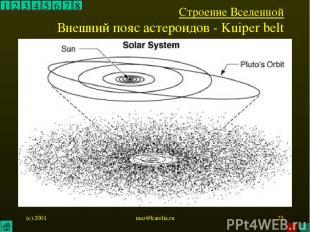 (c) 2001 mez@karelia.ru * 1 2 3 4 5 6 7 8 Строение Вселенной Внешний пояс астеро