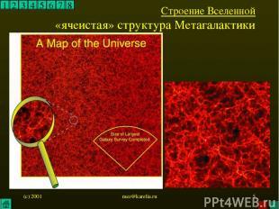 (c) 2001 mez@karelia.ru * Строение Вселенной «ячеистая» структура Метагалактики