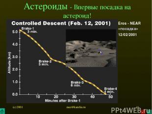 (c) 2001 mez@karelia.ru * Астероиды - Впервые посадка на астероид! Eros - NEAR «