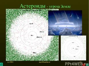 (c) 2001 mez@karelia.ru * Астероиды - угроза Земле mez@karelia.ru