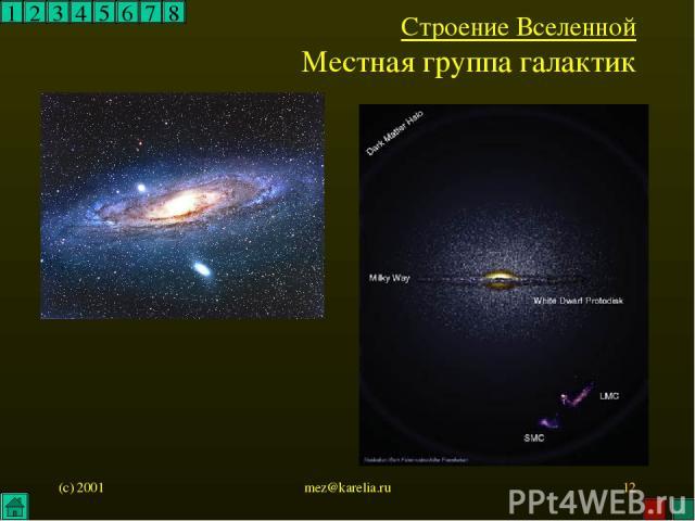 (c) 2001 mez@karelia.ru * 1 2 3 4 5 6 7 8 Строение Вселенной Местная группа галактик mez@karelia.ru