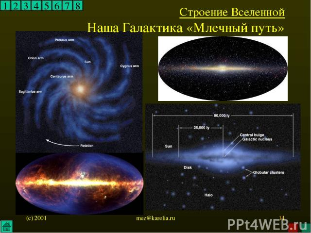 (c) 2001 mez@karelia.ru * 1 2 3 4 5 6 7 8 Строение Вселенной Наша Галактика «Млечный путь» mez@karelia.ru
