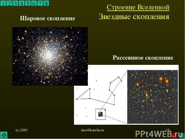 (c) 2001 mez@karelia.ru * 1 2 3 4 5 6 7 8 Строение Вселенной Звездные скопления Шаровое скопление Рассеянное скопление mez@karelia.ru