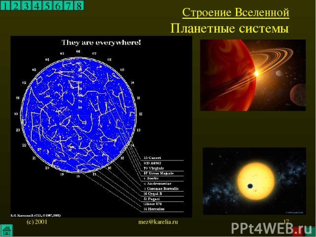 (c) 2001 mez@karelia.ru * 1 2 3 4 5 6 7 8 Строение Вселенной Планетные системы mez@karelia.ru