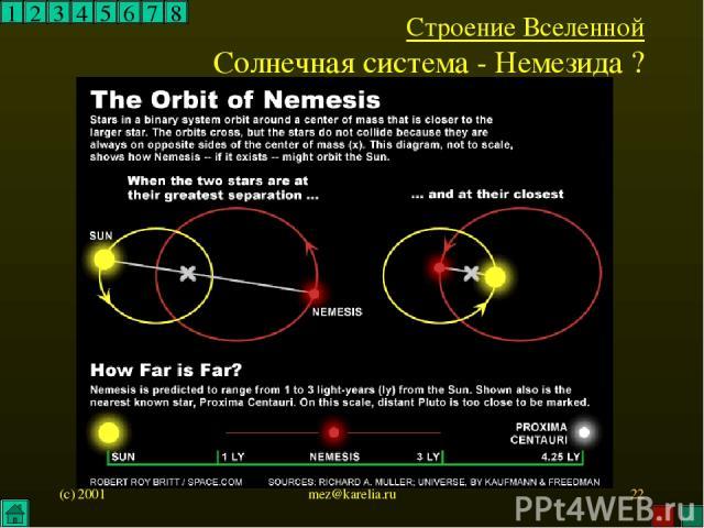 (c) 2001 mez@karelia.ru * 1 2 3 4 5 6 7 8 Строение Вселенной Солнечная система - Немезида ? mez@karelia.ru