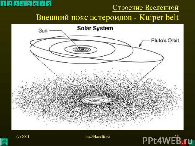 (c) 2001 mez@karelia.ru * 1 2 3 4 5 6 7 8 Строение Вселенной Внешний пояс астероидов - Kuiper belt mez@karelia.ru